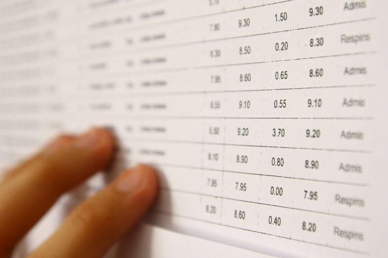 AFIȘARE REZULTATE Evaluare Națională 2020. NOTA 10! 224 de elevi din Municipiul București au luat nota maximă