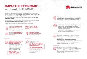 Compania care sustine economia romaneasca cu peste 200 de milioane de euro. Contribuie la piața muncii cu peste 2.200 de joburi