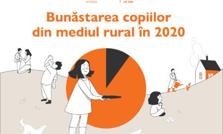 """Raportul """"Bunăstarea copiilor din mediul rural în 2020"""", semnal de alarmă pentru România"""